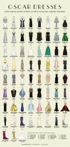 All Oscar Best Actress Gowns Since 1929 - courtesy Mediarun Digital
